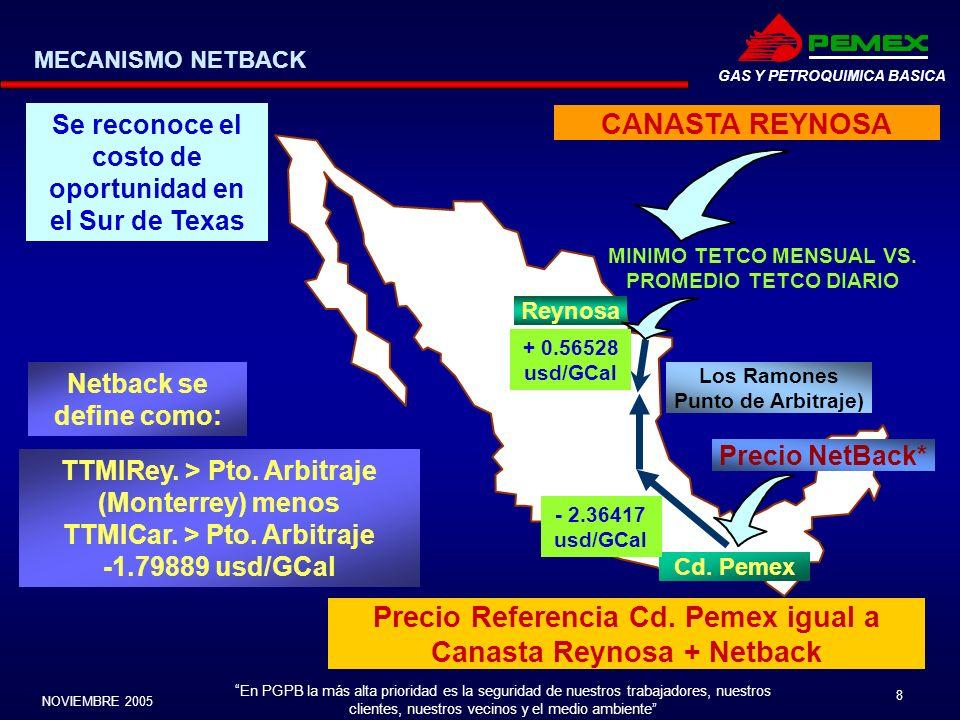 Precio Referencia Cd. Pemex igual a Canasta Reynosa + Netback