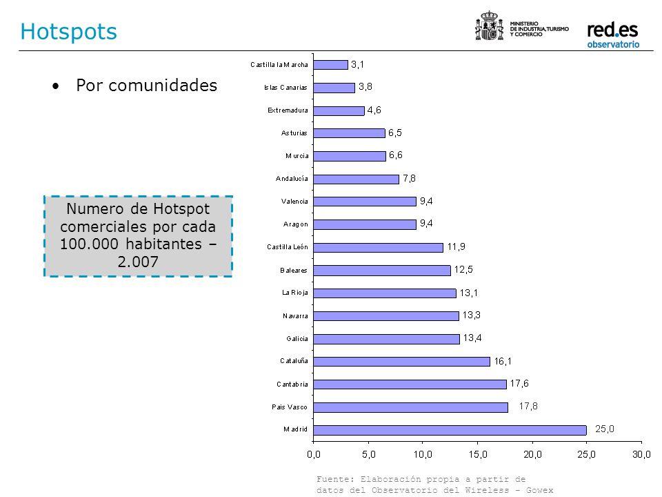 Numero de Hotspot comerciales por cada 100.000 habitantes – 2.007