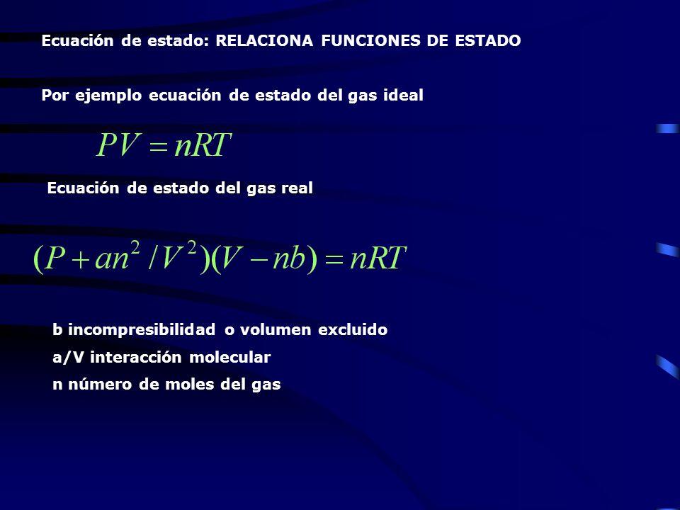 Ecuación de estado: RELACIONA FUNCIONES DE ESTADO