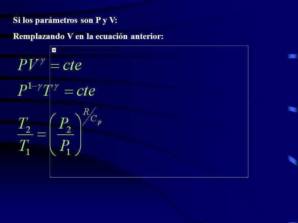 Si los parámetros son P y V: