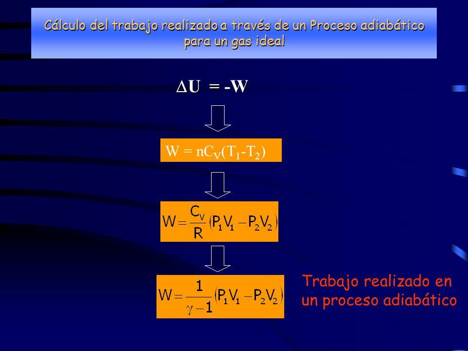 DU = -W W = nCV(T1-T2) Trabajo realizado en un proceso adiabático
