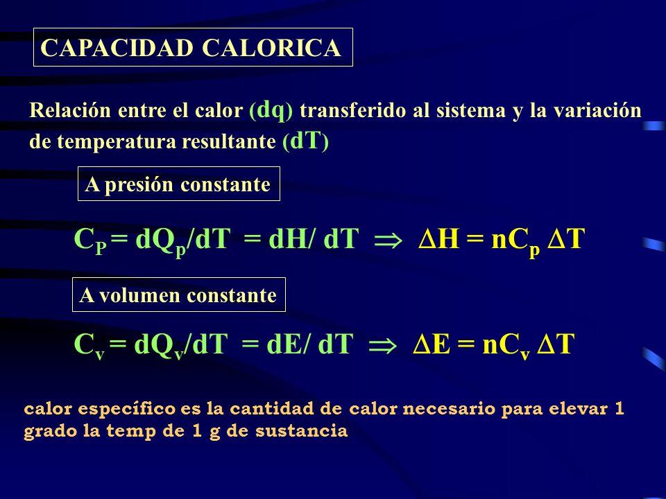 CP = dQp/dT = dH/ dT  H = nCp T