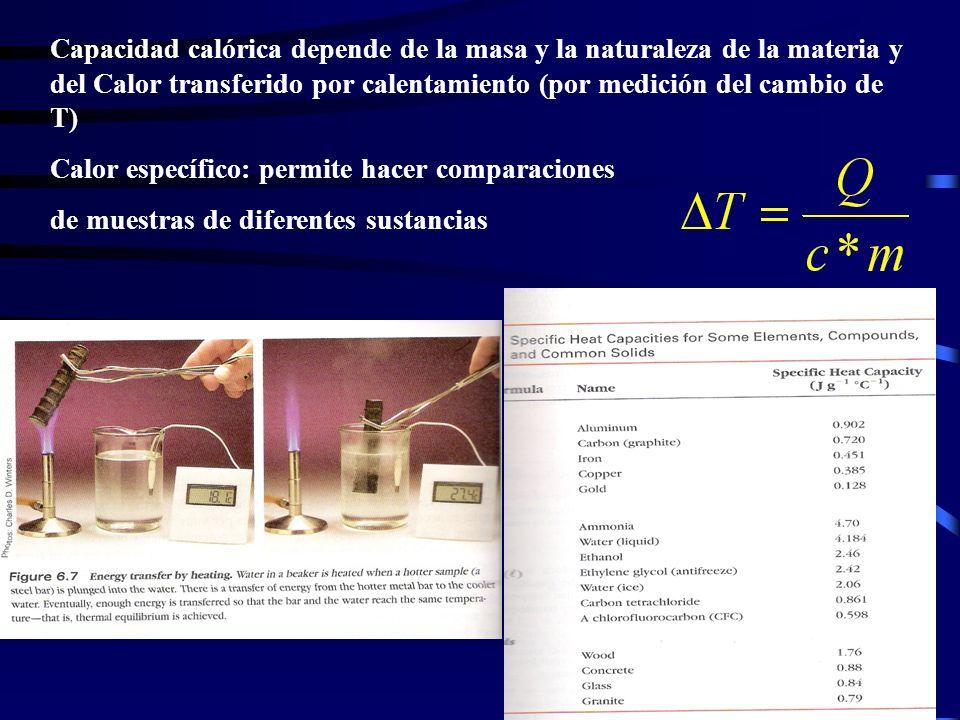 Capacidad calórica depende de la masa y la naturaleza de la materia y del Calor transferido por calentamiento (por medición del cambio de T)