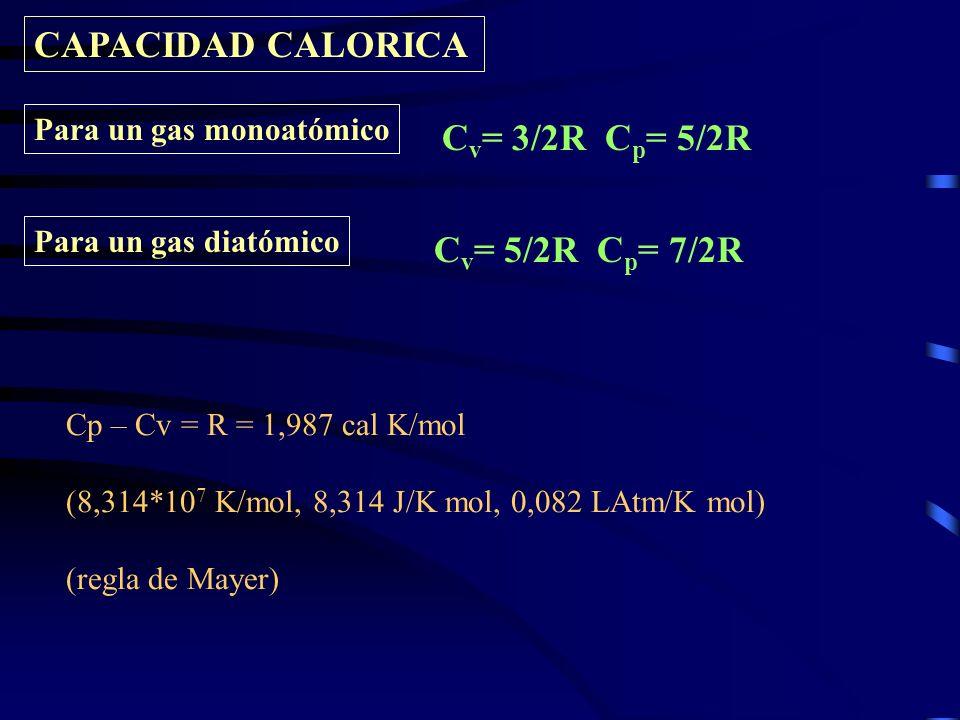 CAPACIDAD CALORICA Cv= 3/2R Cp= 5/2R Cv= 5/2R Cp= 7/2R