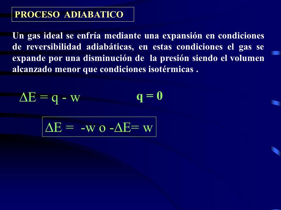 DE = q - w DE = -w o -E= w q = 0 PROCESO ADIABATICO