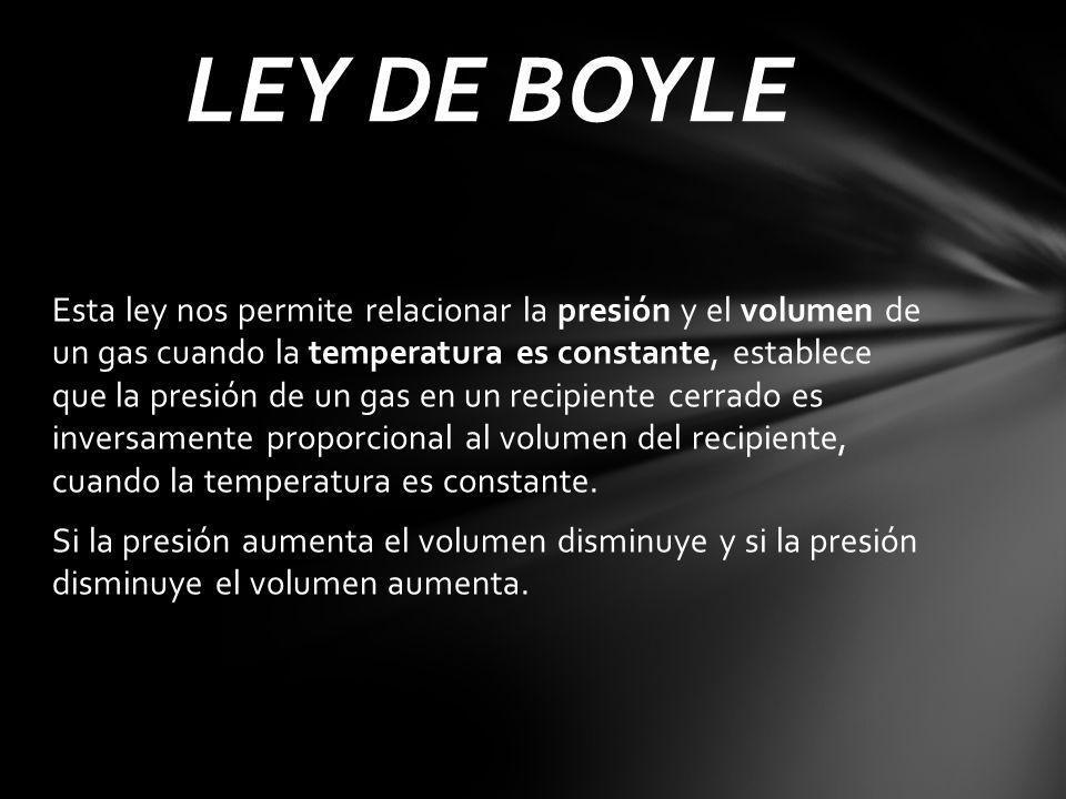 LEY DE BOYLE