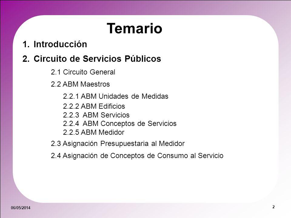 Temario Introducción Circuito de Servicios Públicos