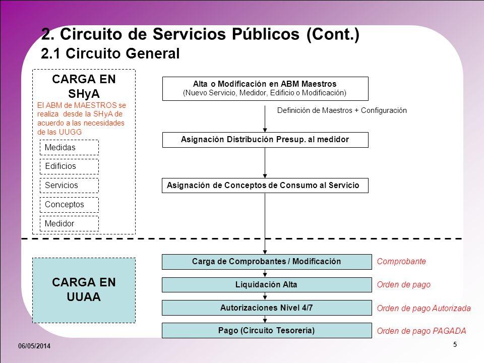 2. Circuito de Servicios Públicos (Cont.) 2.1 Circuito General