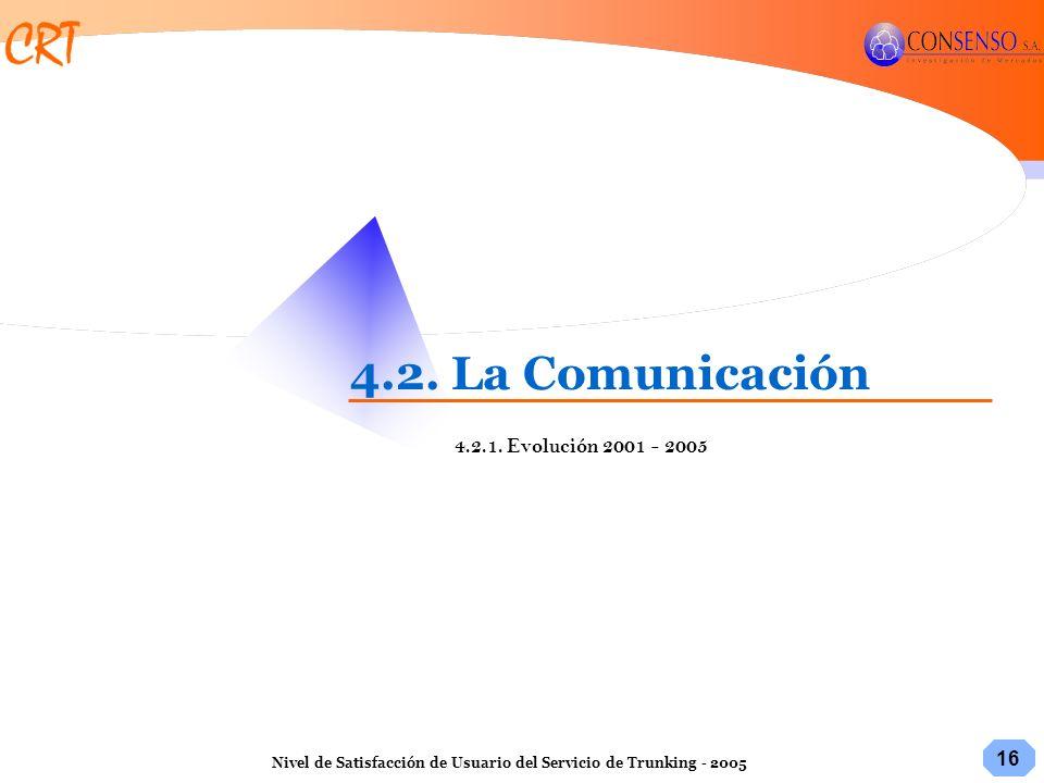 4.2. La Comunicación 4.2.1. Evolución 2001 - 2005