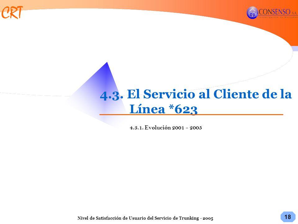 4.3. El Servicio al Cliente de la Línea *623