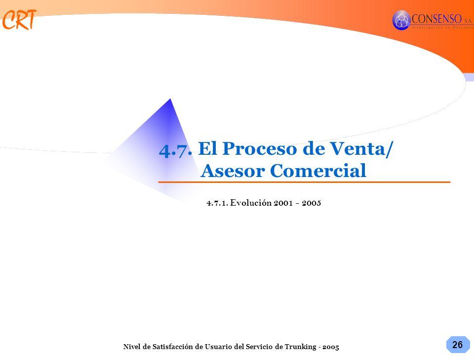 4.7. El Proceso de Venta/ Asesor Comercial