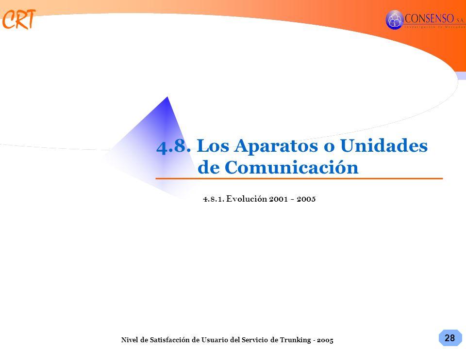 4.8. Los Aparatos o Unidades de Comunicación