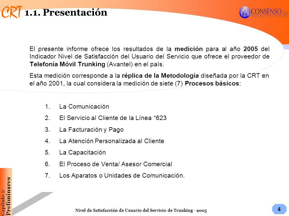 1.1. Presentación