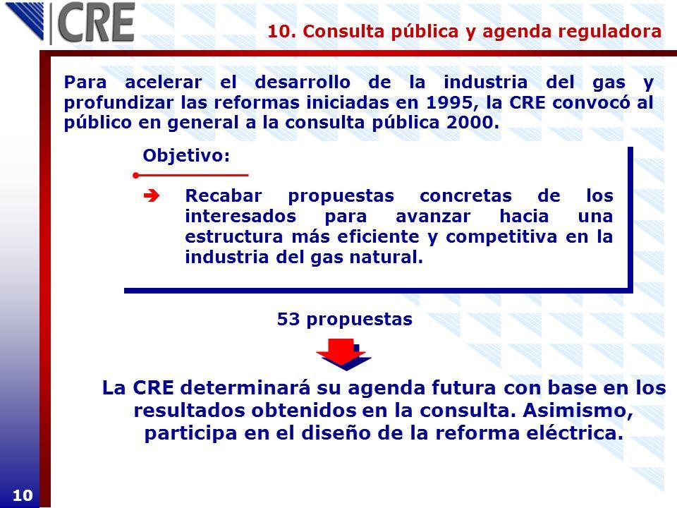 10. Consulta pública y agenda reguladora