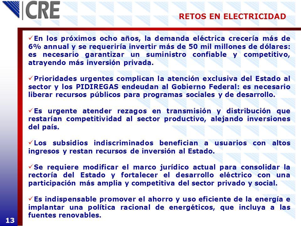 RETOS EN ELECTRICIDAD