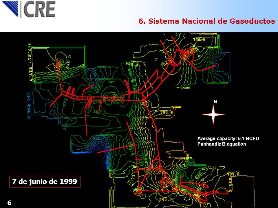 6. Sistema Nacional de Gasoductos