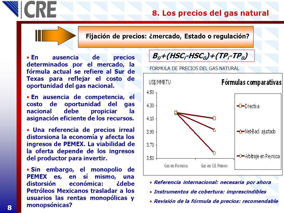 8. Los precios del gas natural