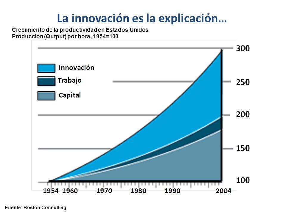 La innovación es la explicación…