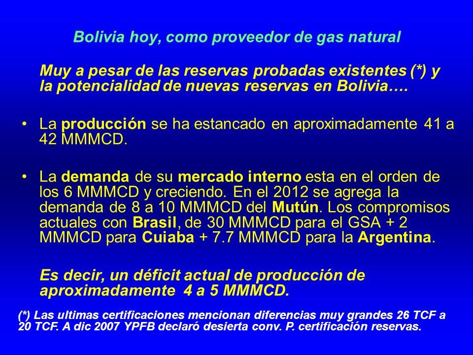 Bolivia hoy, como proveedor de gas natural