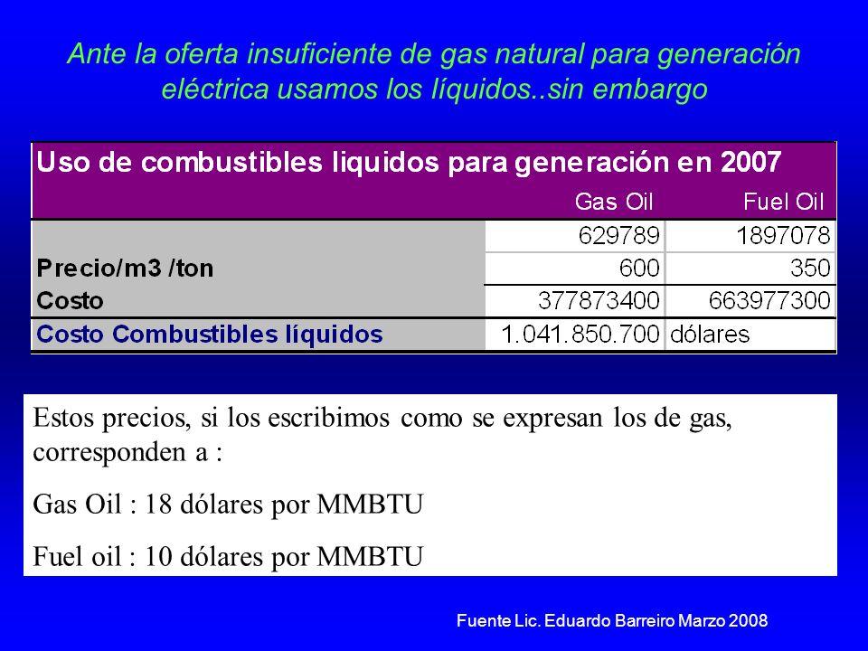 Gas Oil : 18 dólares por MMBTU Fuel oil : 10 dólares por MMBTU