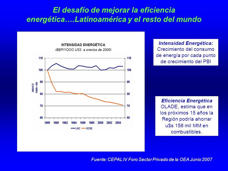 El desafío de mejorar la eficiencia energética…