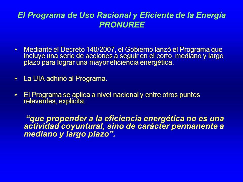El Programa de Uso Racional y Eficiente de la Energía PRONUREE