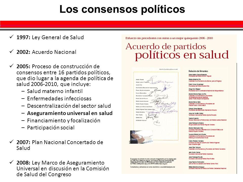 Los consensos políticos