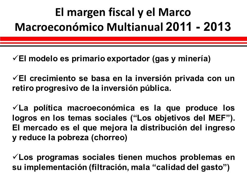 El margen fiscal y el Marco Macroeconómico Multianual 2011 - 2013