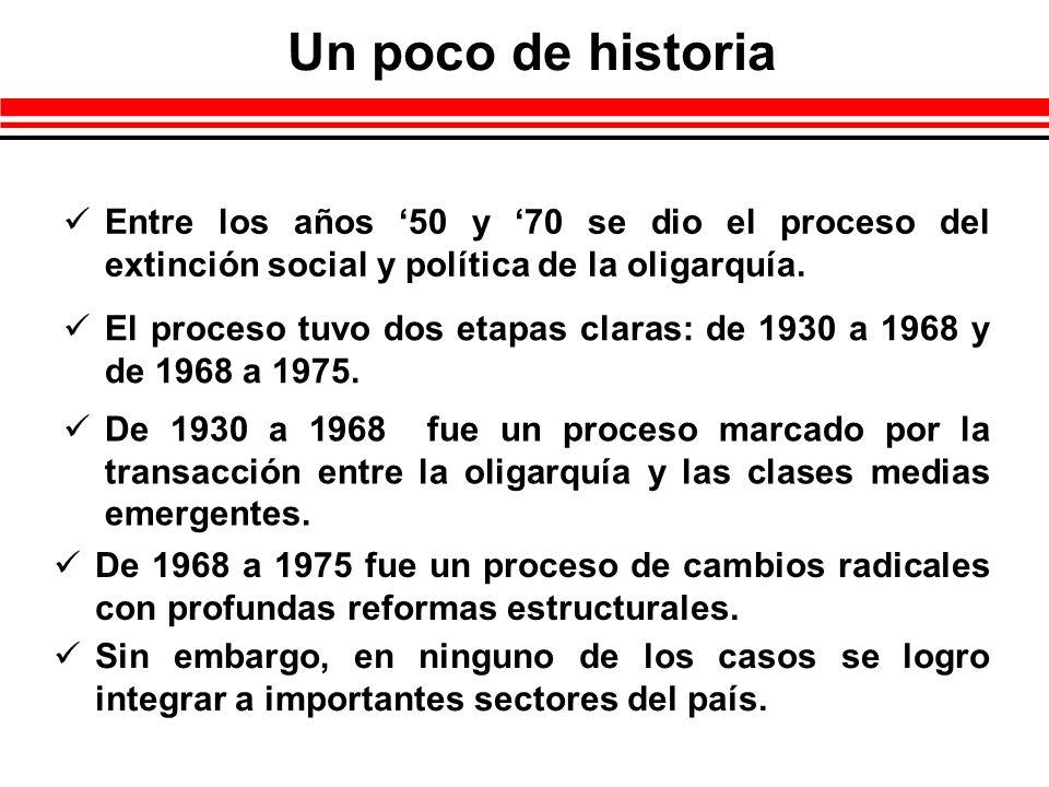 Un poco de historia Entre los años '50 y '70 se dio el proceso del extinción social y política de la oligarquía.
