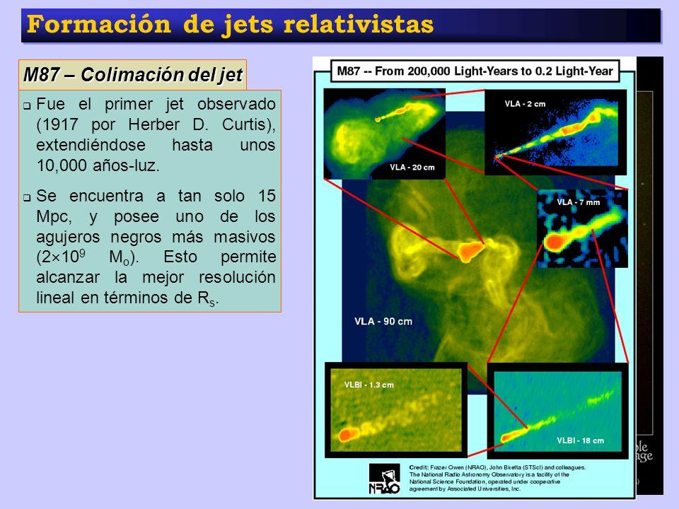 Formación de jets relativistas