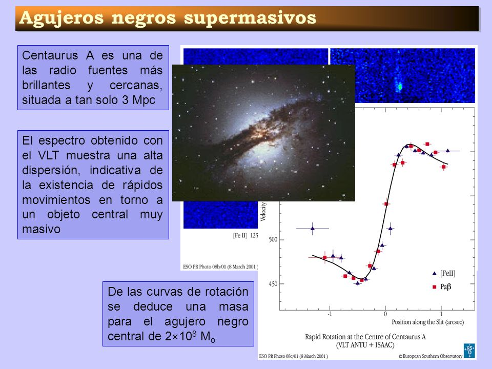 Agujeros negros supermasivos