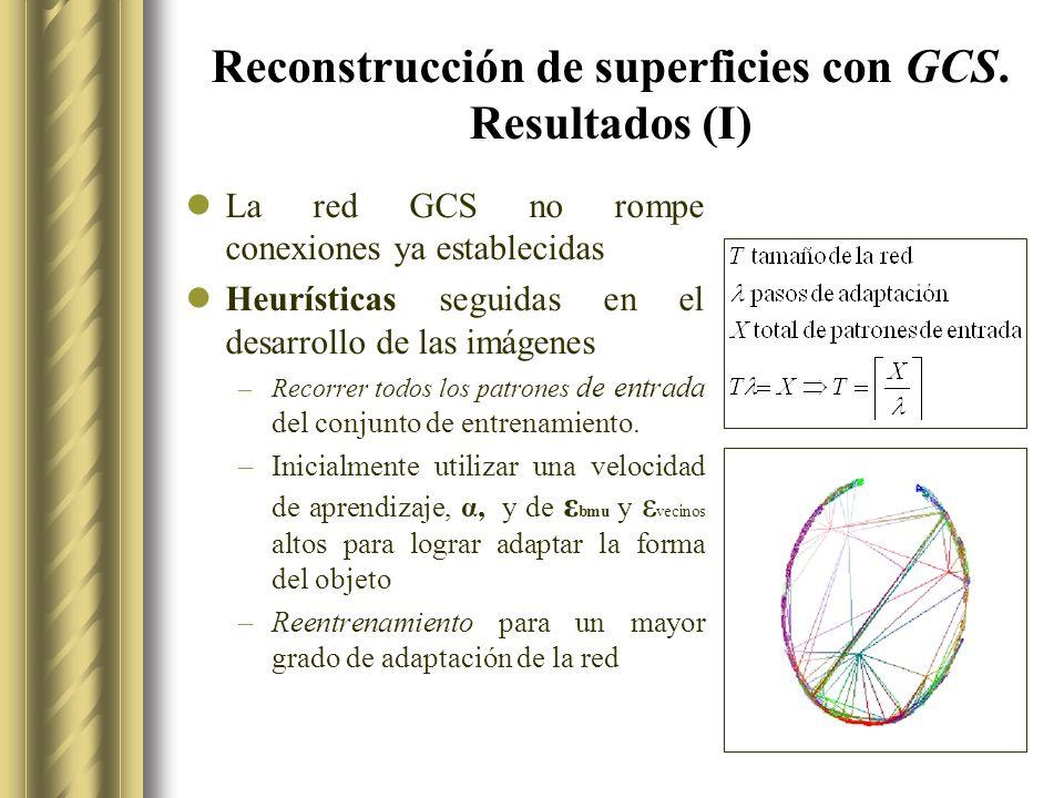 Reconstrucción de superficies con GCS. Resultados (I)
