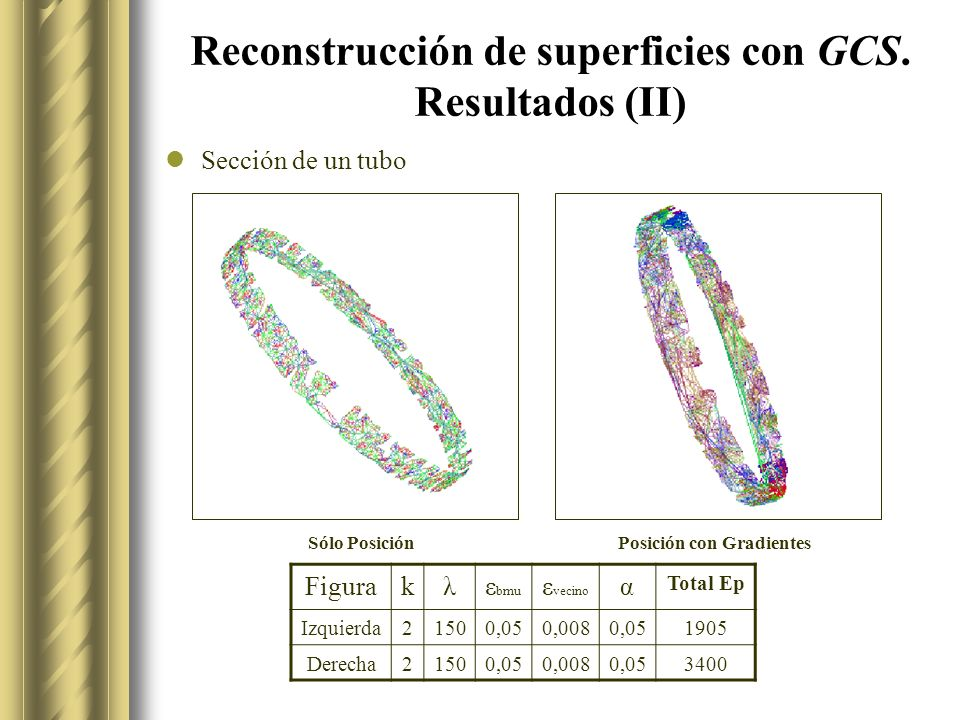 Reconstrucción de superficies con GCS. Resultados (II)