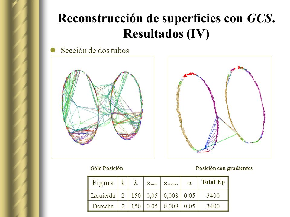 Reconstrucción de superficies con GCS. Resultados (IV)