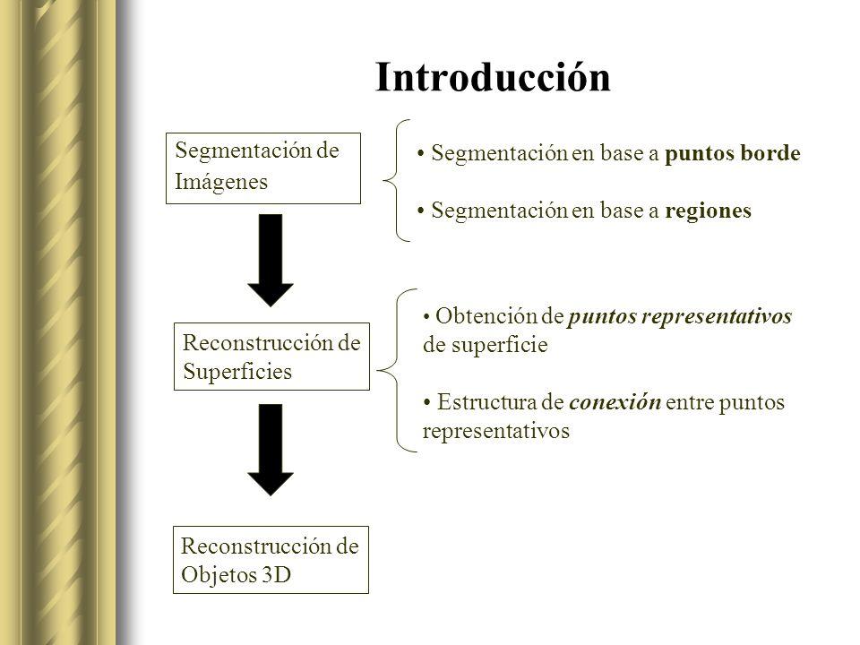 Introducción Segmentación de Imágenes