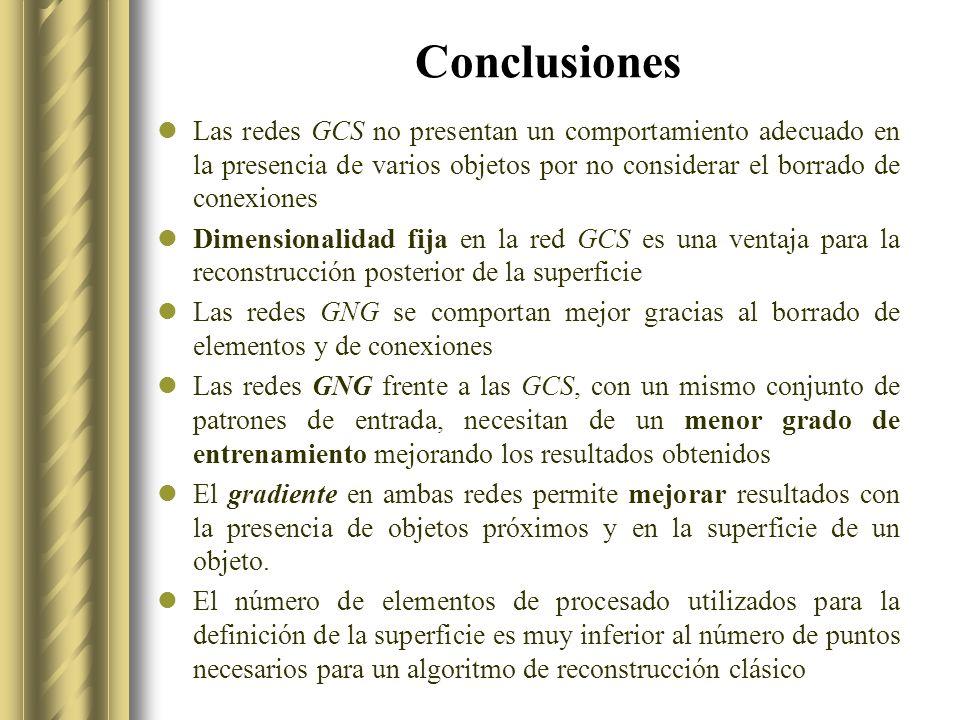 Conclusiones Las redes GCS no presentan un comportamiento adecuado en la presencia de varios objetos por no considerar el borrado de conexiones.