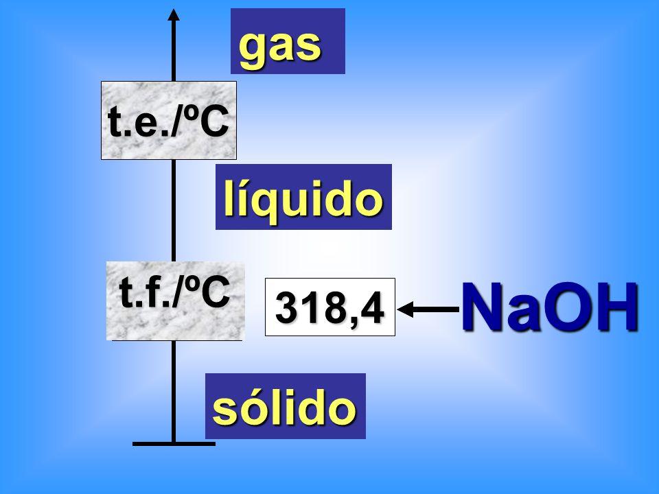gas t.e./ºC líquido t.f./ºC NaOH 318,4 sólido