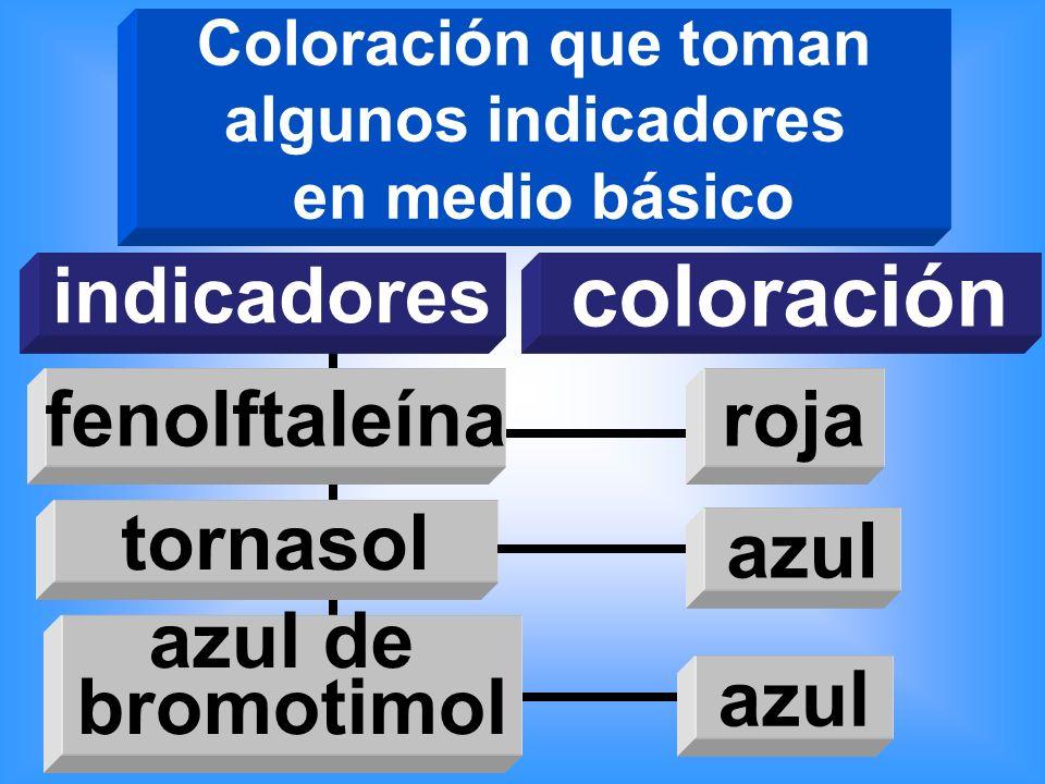 coloración indicadores fenolftaleína roja tornasol azul azul de
