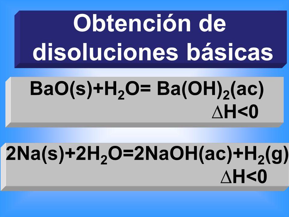 BaO(s)+H2O= Ba(OH)2(ac) 2Na(s)+2H2O=2NaOH(ac)+H2(g)
