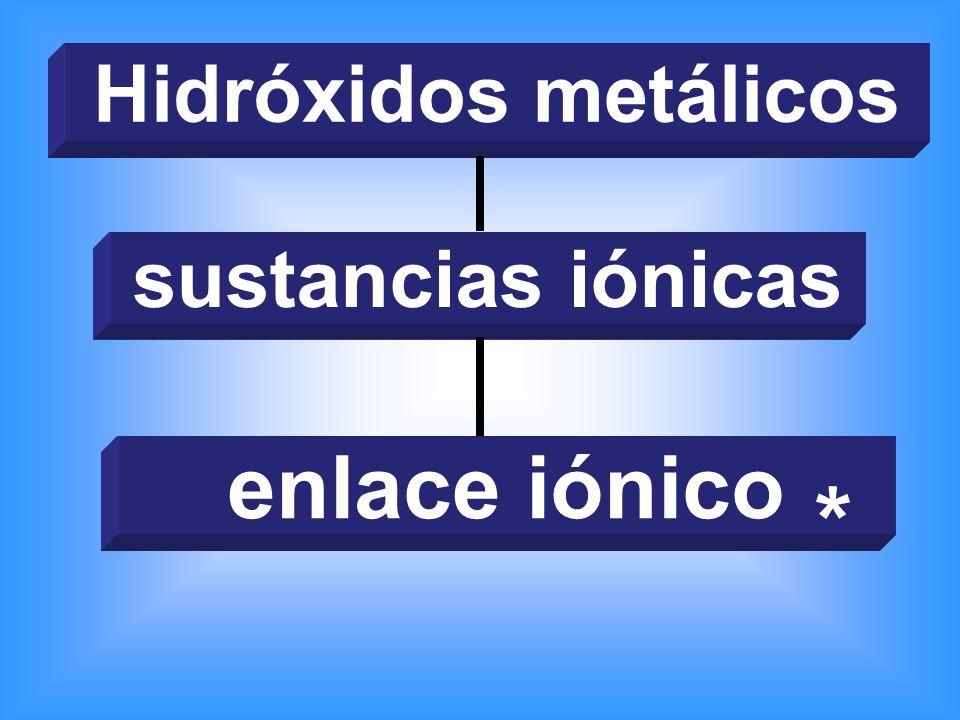 * enlace iónico Hidróxidos metálicos sustancias iónicas
