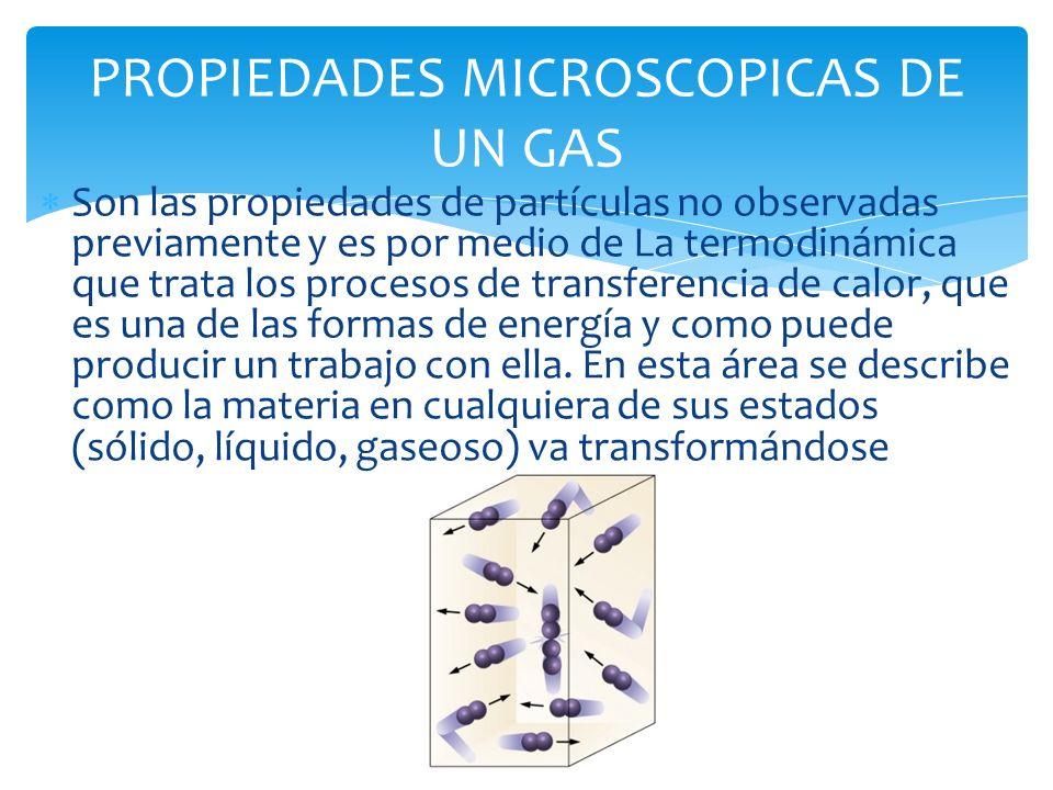 PROPIEDADES MICROSCOPICAS DE UN GAS