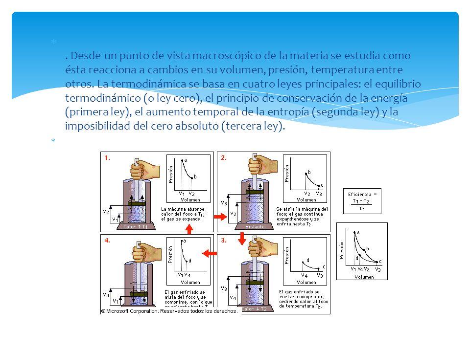 Desde un punto de vista macroscópico de la materia se estudia como ésta reacciona a cambios en su volumen, presión, temperatura entre otros.