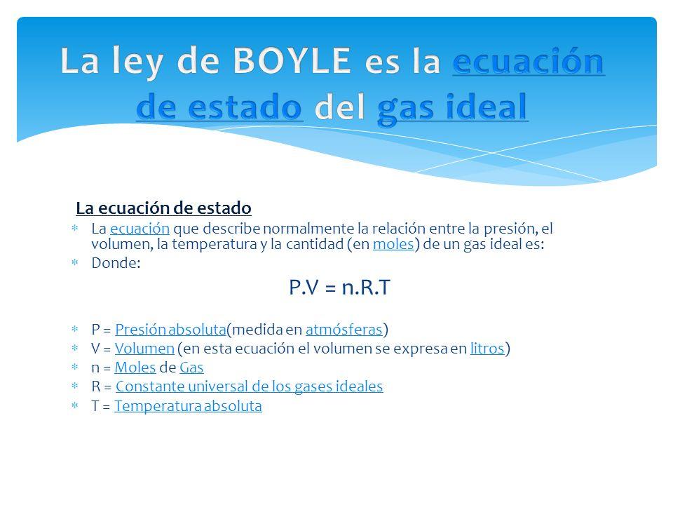La ley de BOYLE es la ecuación de estado del gas ideal