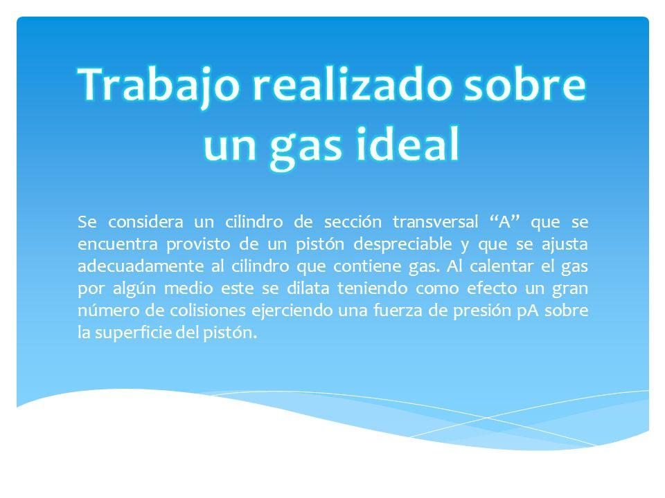 Trabajo realizado sobre un gas ideal