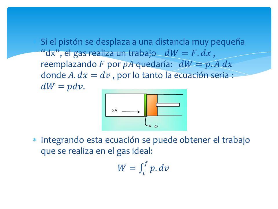 Si el pistón se desplaza a una distancia muy pequeña dx , el gas realiza un trabajo 𝑑𝑊=𝐹.𝑑𝑥 , reemplazando 𝐹 por 𝑝𝐴 quedaría: 𝑑𝑊=𝑝.𝐴 𝑑𝑥 donde 𝐴.𝑑𝑥=𝑑𝑣 , por lo tanto la ecuación seria : 𝑑𝑊=𝑝𝑑𝑣.