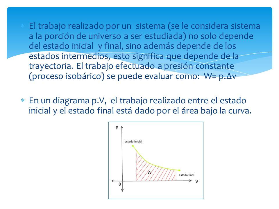 El trabajo realizado por un sistema (se le considera sistema a la porción de universo a ser estudiada) no solo depende del estado inicial y final, sino además depende de los estados intermedios, esto significa que depende de la trayectoria. El trabajo efectuado a presión constante (proceso isobárico) se puede evaluar como: W= p.∆v