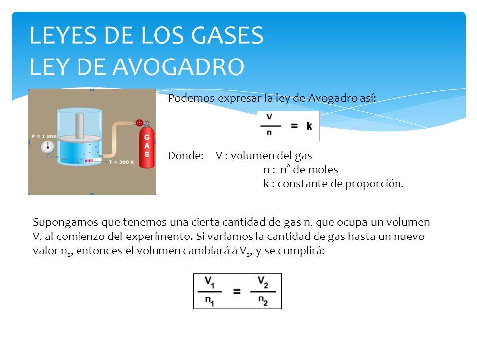 LEYES DE LOS GASES LEY DE AVOGADRO