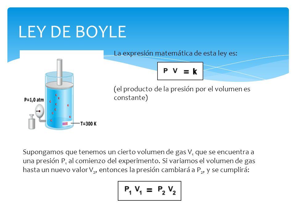 LEY DE BOYLE La expresión matemática de esta ley es: