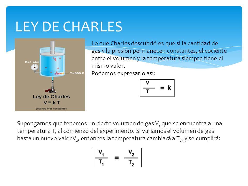 LEY DE CHARLES