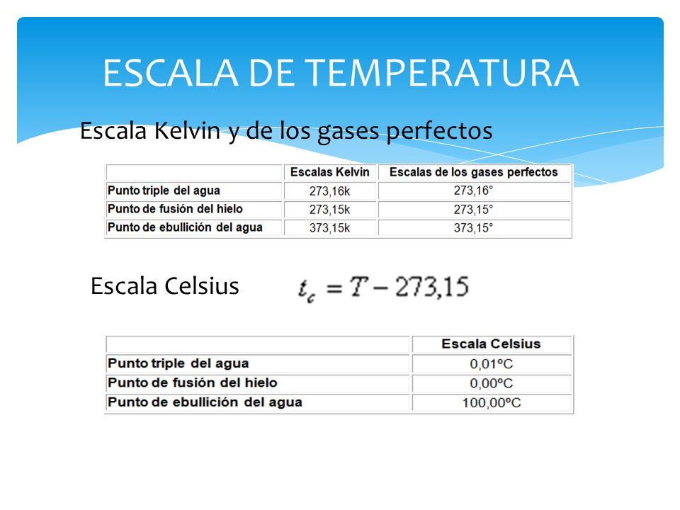 ESCALA DE TEMPERATURA Escala Kelvin y de los gases perfectos
